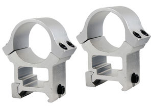 Sport Utility Rings - High Stainless Finish
